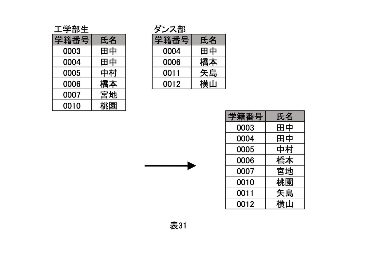 f:id:chankilu23:20210107154357j:plain