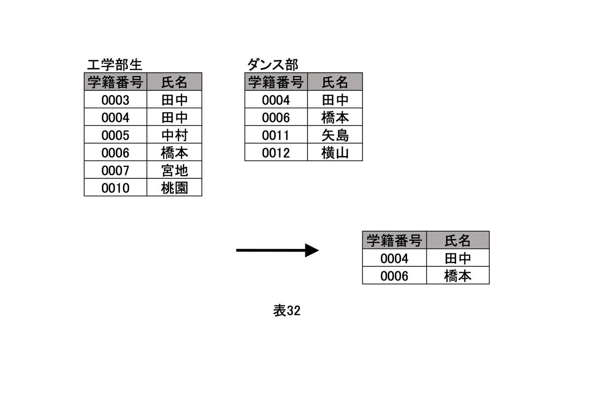 f:id:chankilu23:20210107154412j:plain