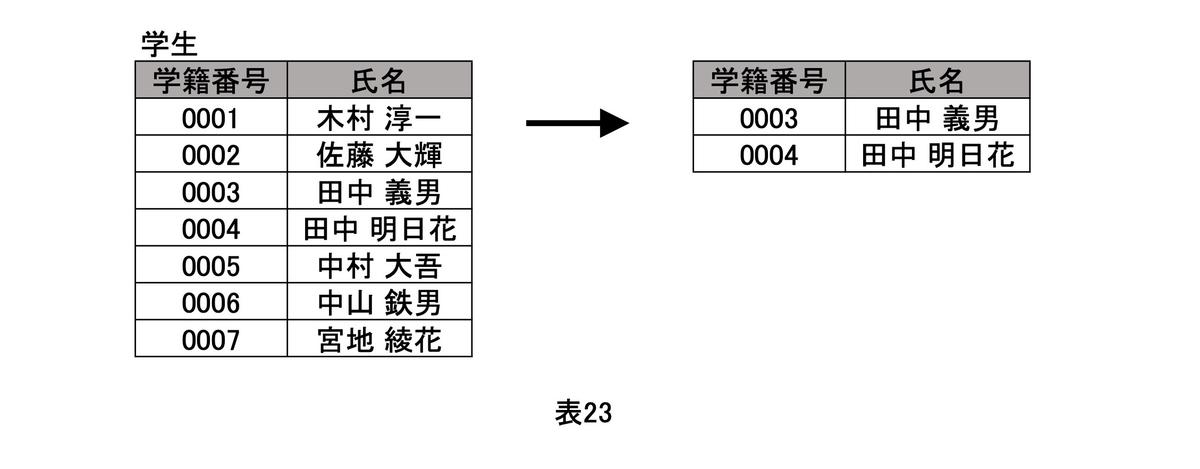 f:id:chankilu23:20210107165029j:plain
