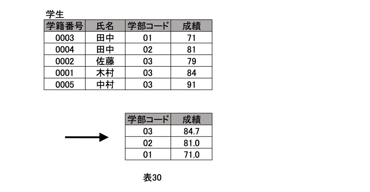 f:id:chankilu23:20210107165715j:plain