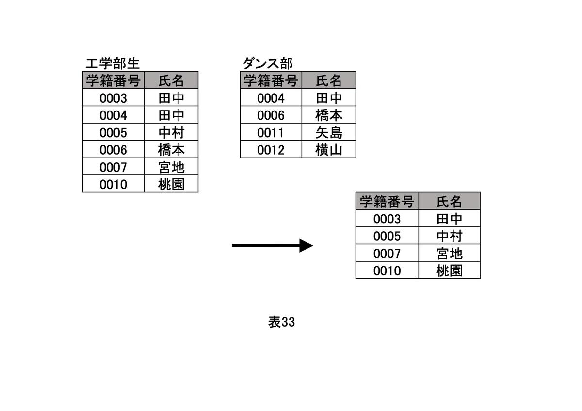 f:id:chankilu23:20210107170025j:plain