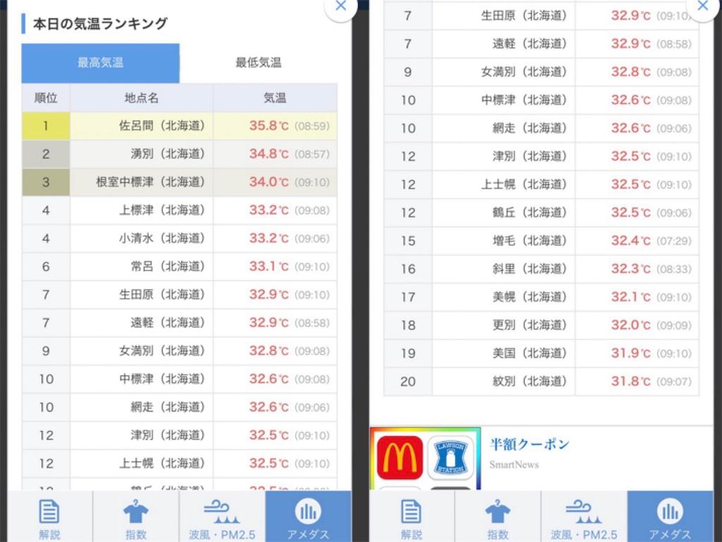 f:id:chanko_bamboo:20190526093316j:image