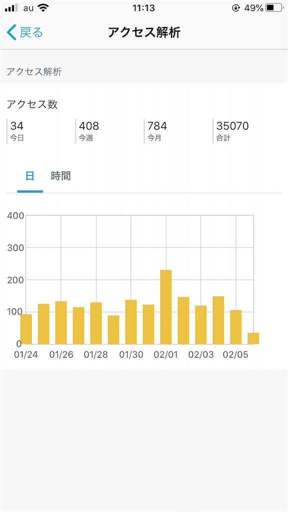 f:id:chanko_bamboo:20200206111405p:image