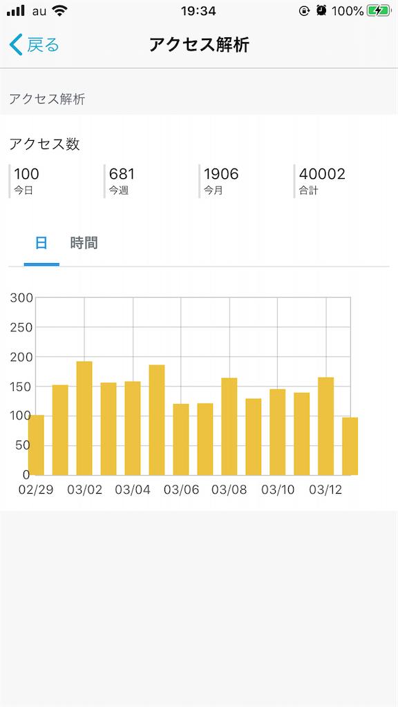 f:id:chanko_bamboo:20200313193451p:image
