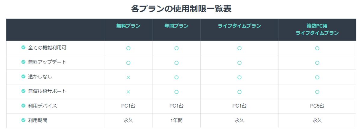 f:id:chanko_bamboo:20200406162713p:plain