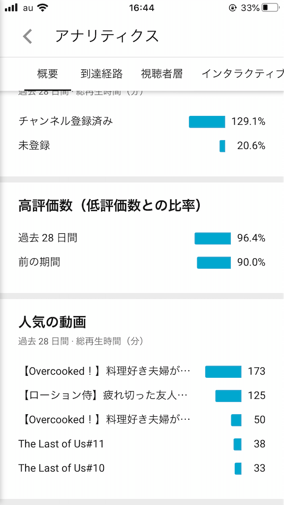 f:id:chanko_bamboo:20200716164544p:image