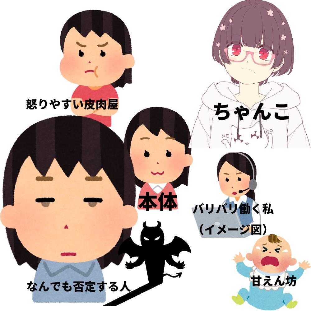 f:id:chanko_bamboo:20200923110556p:plain