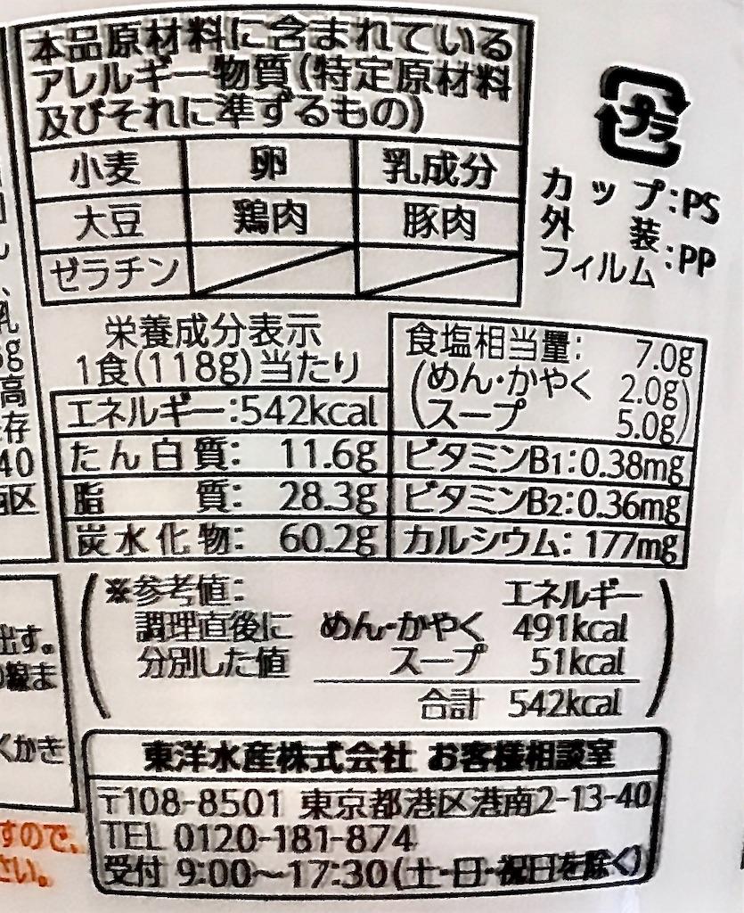 f:id:chanko_bamboo:20201012113412j:image
