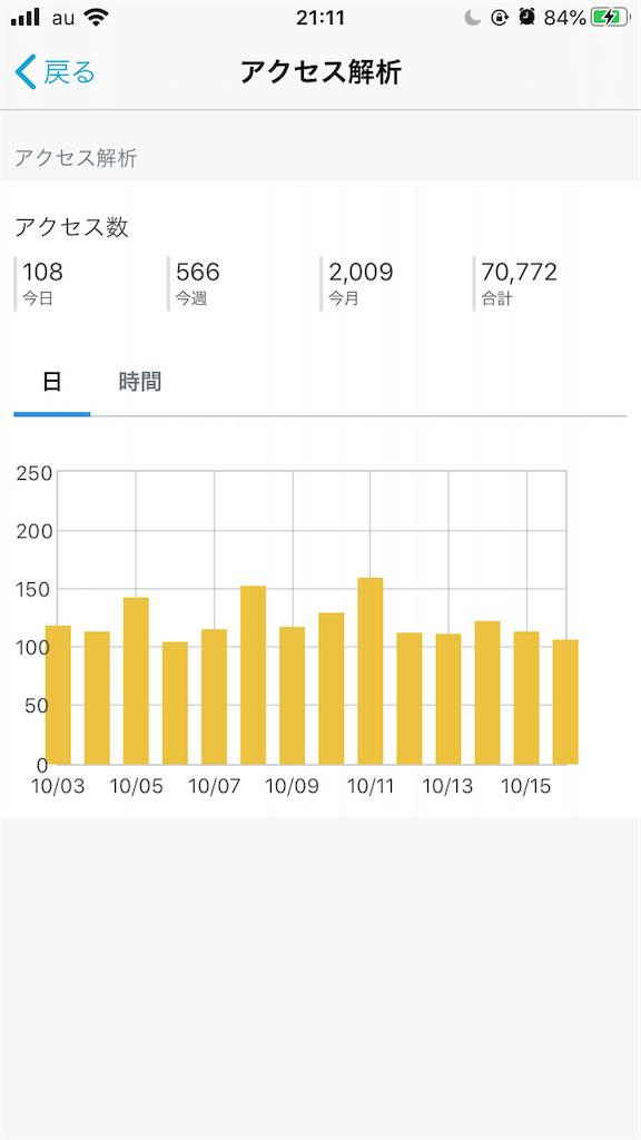 f:id:chanko_bamboo:20201016211152p:image