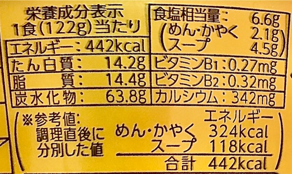 f:id:chanko_bamboo:20201222153213j:plain