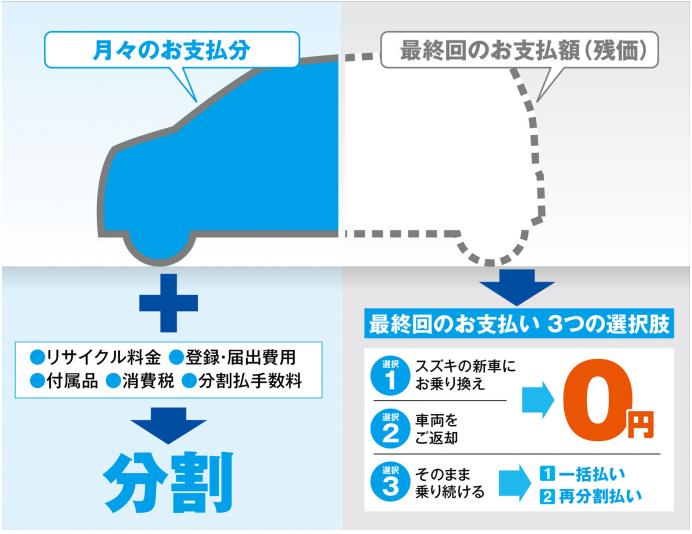 f:id:chanko_bamboo:20210216154951p:plain