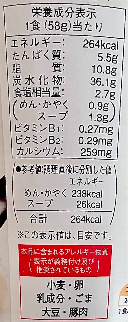 f:id:chanko_bamboo:20210224073139j:image