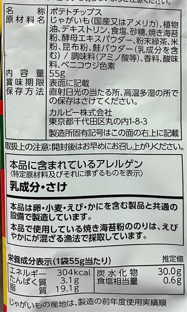 f:id:chanko_bamboo:20210323194143j:plain