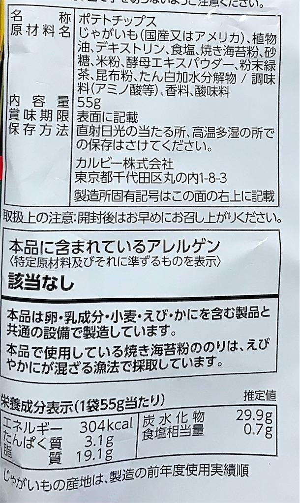 f:id:chanko_bamboo:20210323194147j:plain