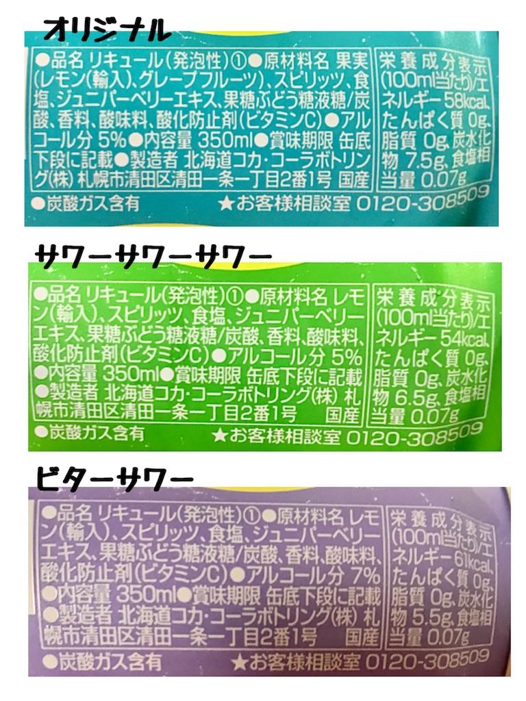 f:id:chanko_bamboo:20210621190250j:image