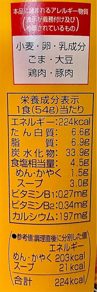 f:id:chanko_bamboo:20210802114024j:image