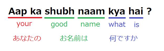ヒンディー語(Aap ka shubh naam kya hai?)