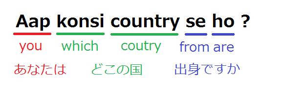 ヒンディー語(Aap konsi country se ho?)