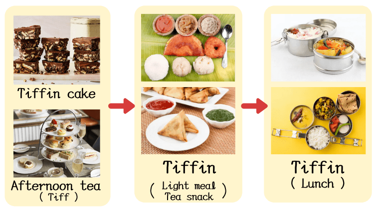 Tiffin(ティフィン)のイメージ図