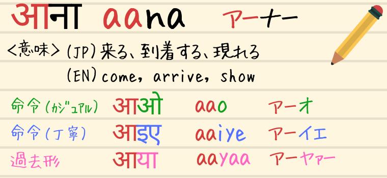 ヒンディー語の動詞「Aana(アーナー)」の説明