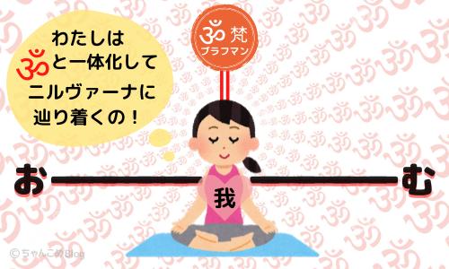 Omを唱えて瞑想する女性のイラスト