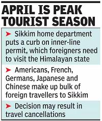 シッキム州が外国人の入域を制限