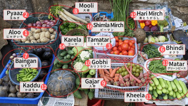 代表的なインドの野菜