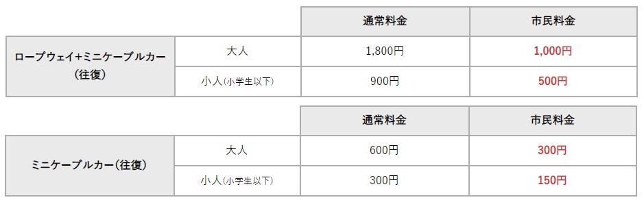 藻岩山ロープウェイ・ケーブルカー料金表(札幌市民)
