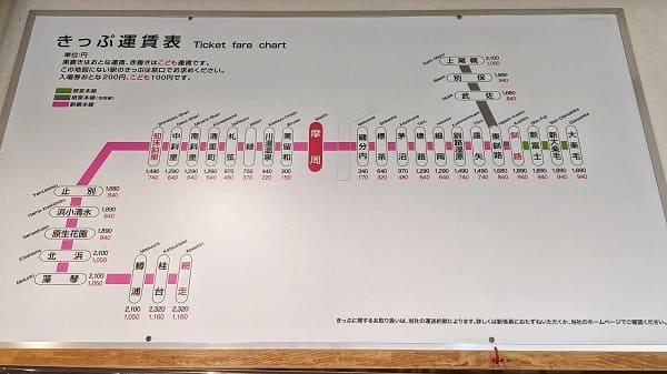 釧網線路線図