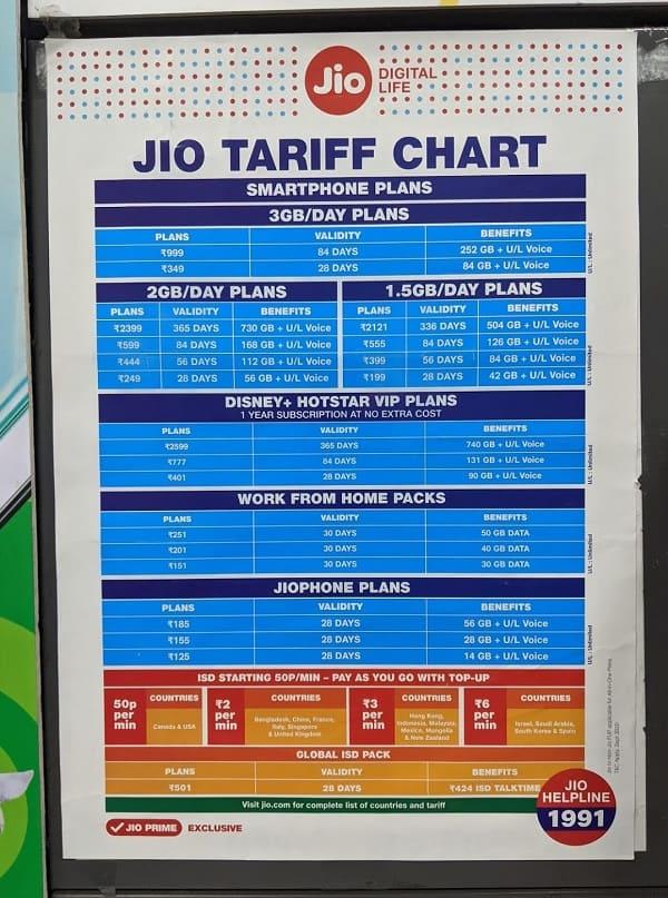 Jioの料金表