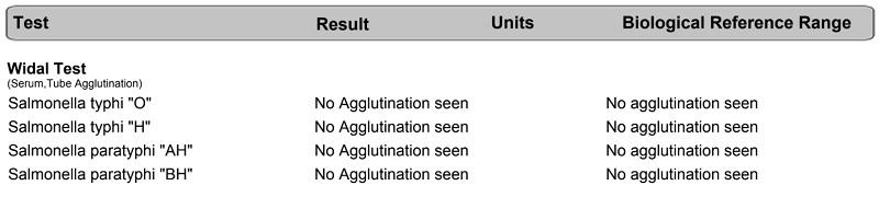 サルモネラ菌の検査結果