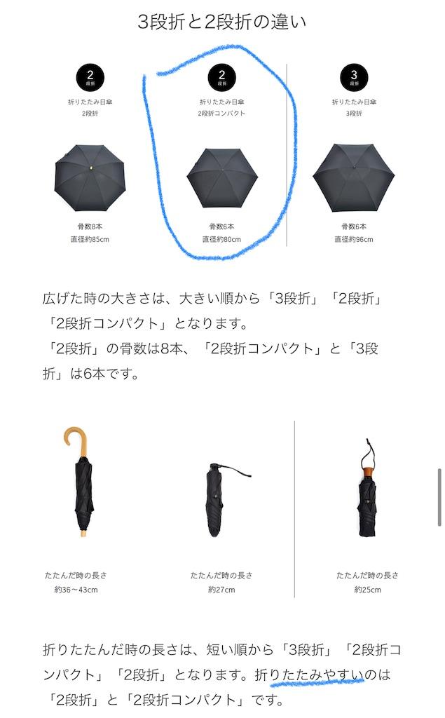 f:id:chankotochan:20210427211318j:image
