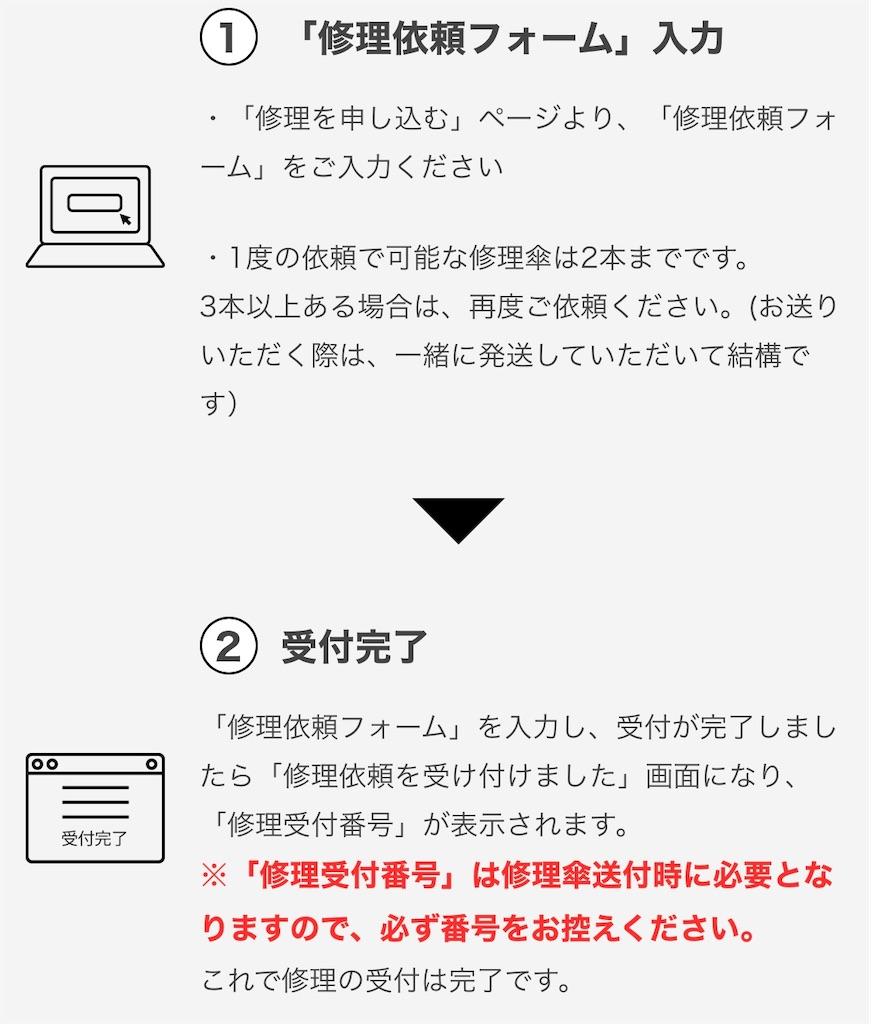 f:id:chankotochan:20210603112523j:image