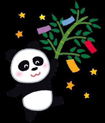 f:id:chankotochan:20210706090334p:plain