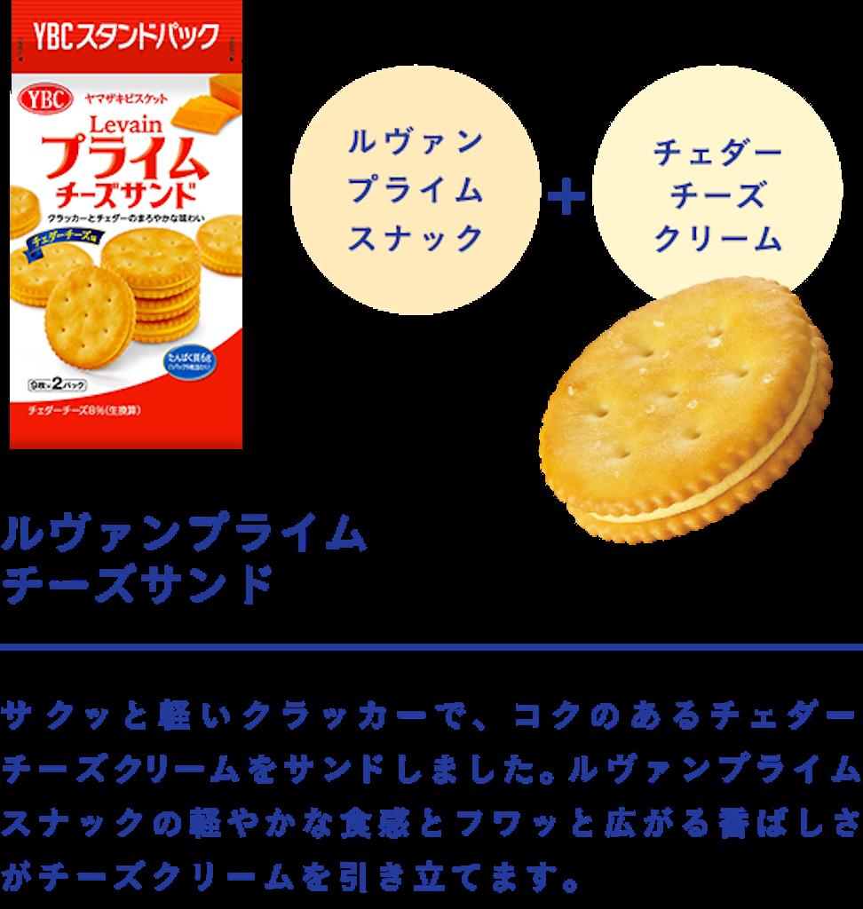 f:id:chankotochan:20210725155058p:image