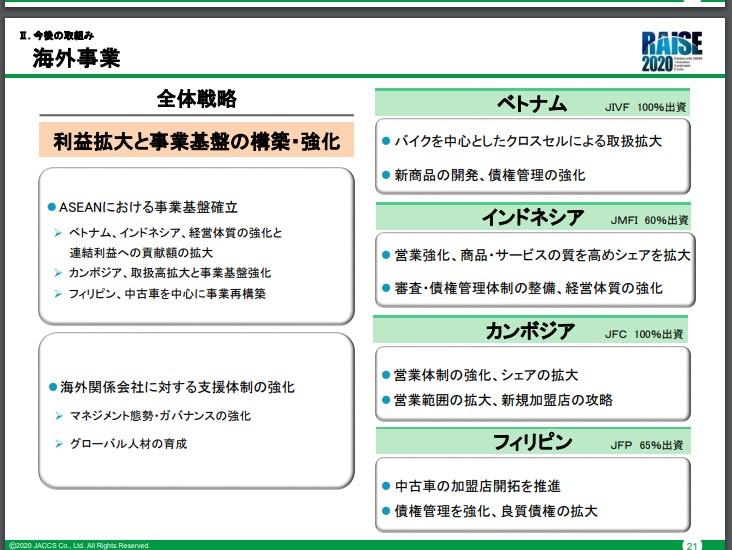 f:id:chanmabo:20200801171410j:plain