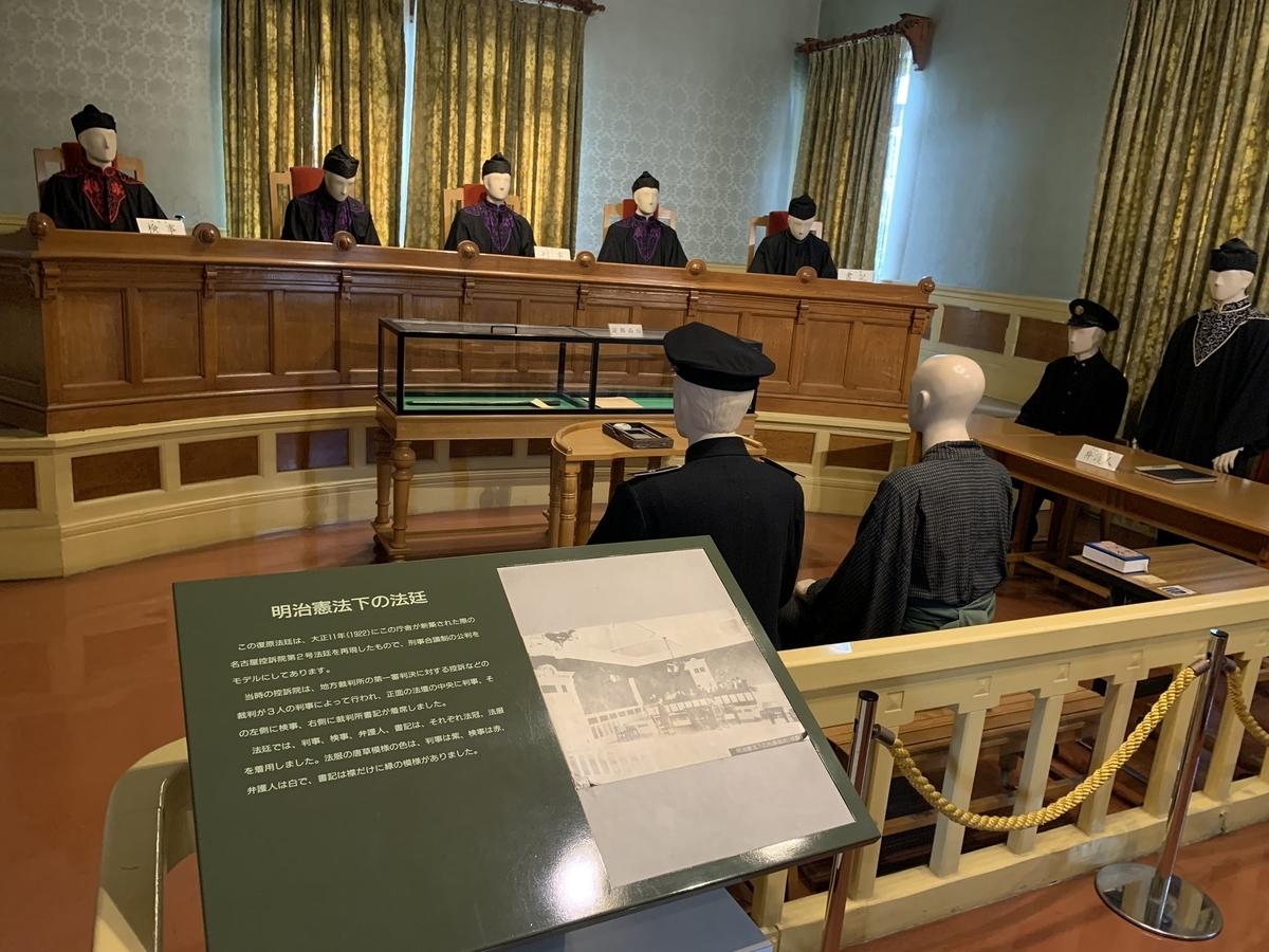 明治憲法下の法廷