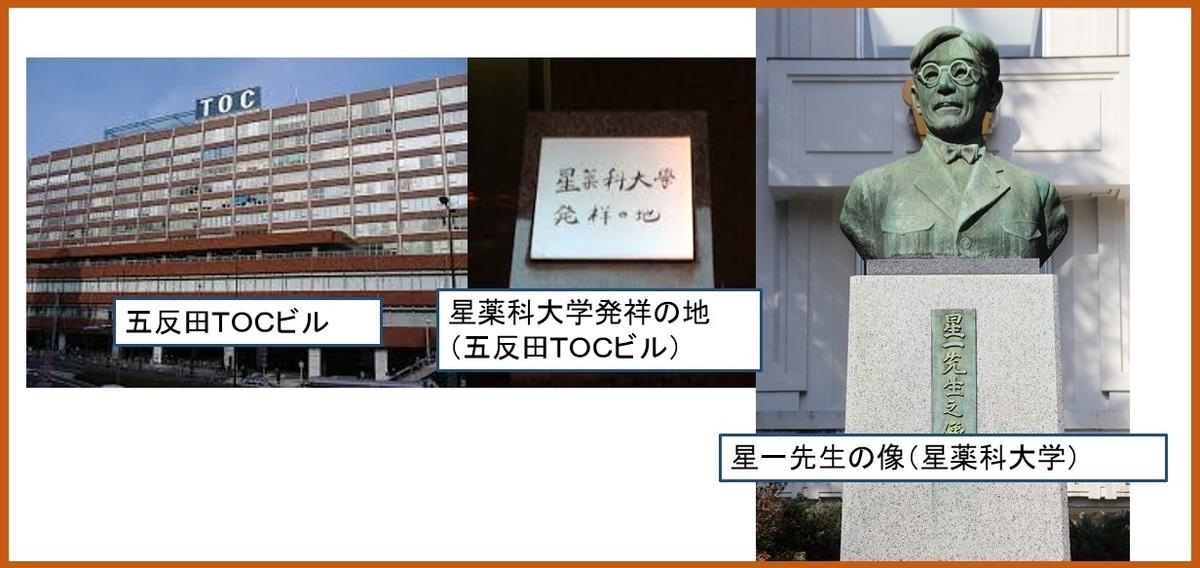 星薬科大学発祥の地(五反田TOCビル)と星一先生の像