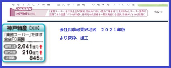 「会社四季報」業界地図 2021年版 注目の会社 神戸物産
