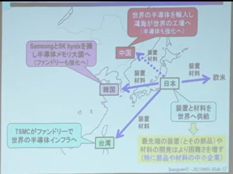 アジアでの日本での役割