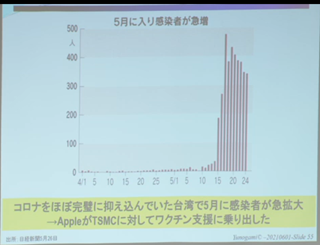 Appleが台湾のワクチンを支援