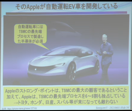 Appleの自動運転EVの可能性