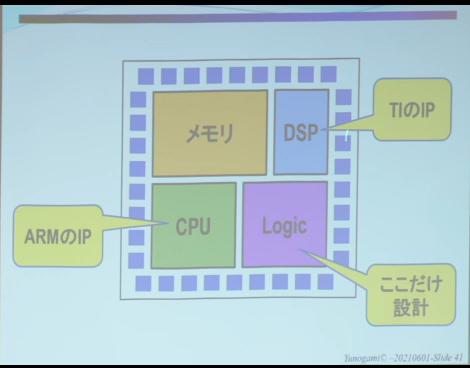 IC設計のイメージ