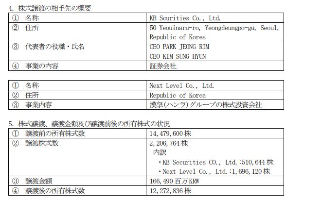 WCP株式譲渡の相手先など-IR開示資料より抜粋