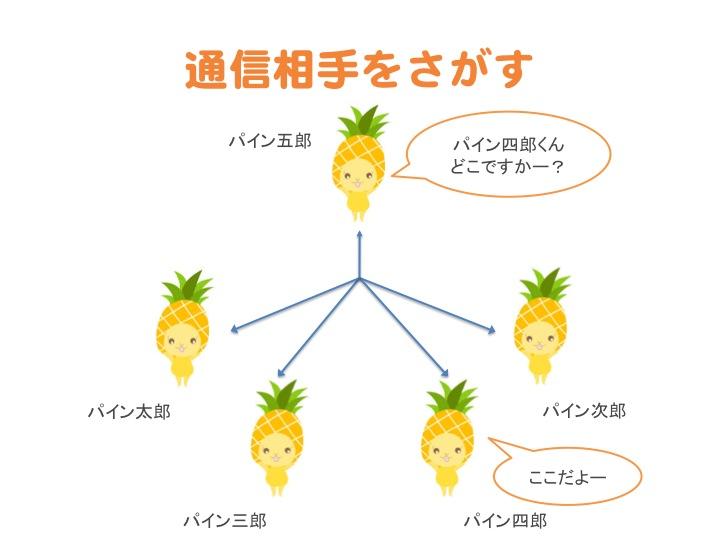 f:id:chanmoro999:20140327204715j:plain