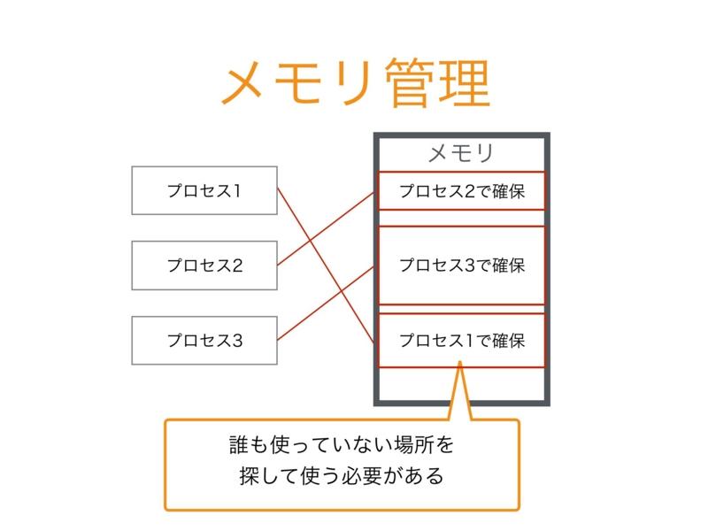f:id:chanmoro999:20140911000030j:image:w500