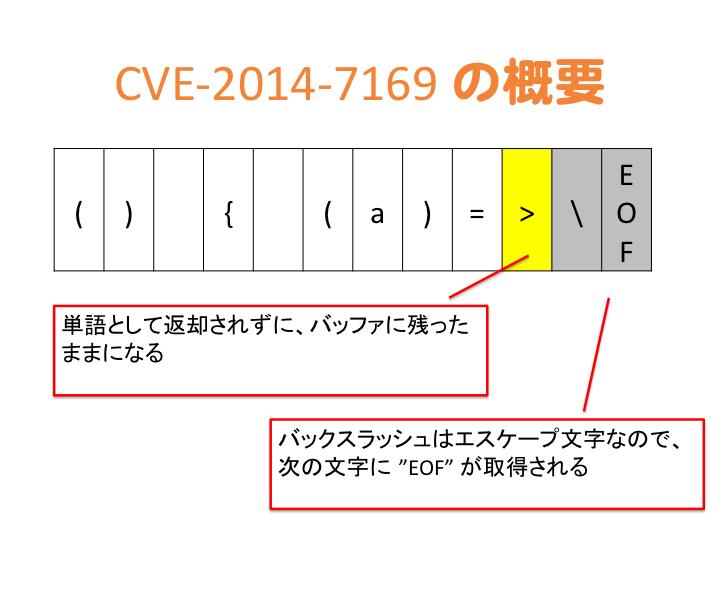 f:id:chanmoro999:20141003042453p:plain