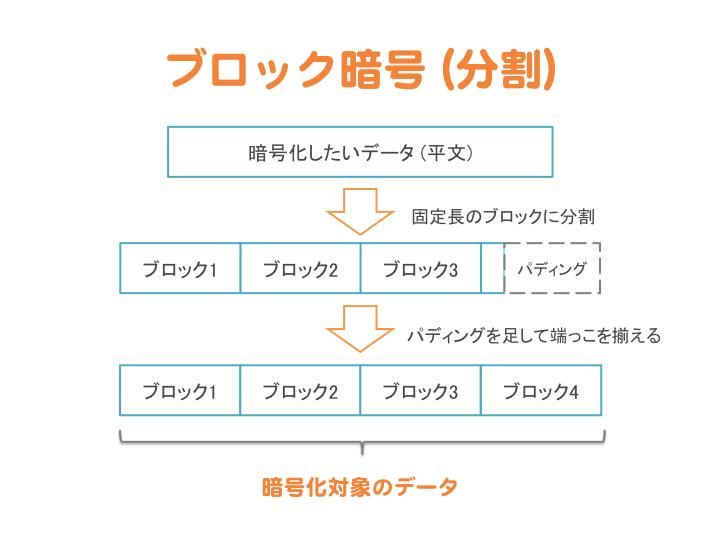 f:id:chanmoro999:20141029013511p:plain