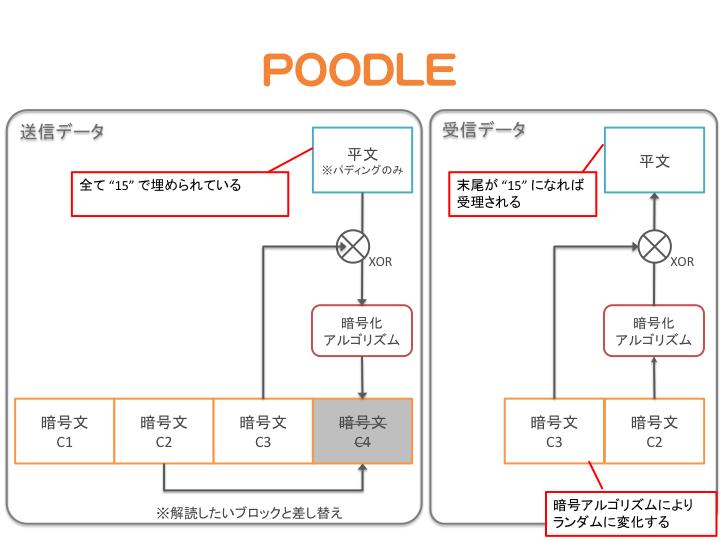 f:id:chanmoro999:20141106092558p:plain